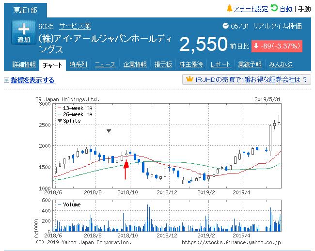 f:id:nigatsudo:20190601140452p:plain
