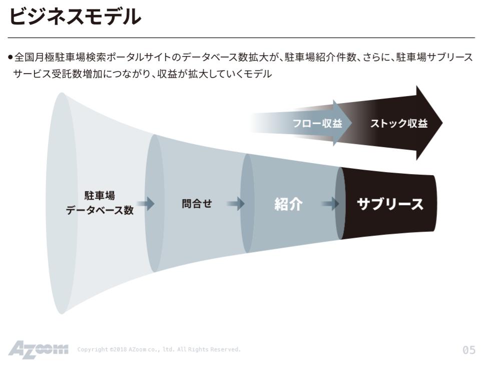 f:id:nigatsudo:20200705121959p:plain