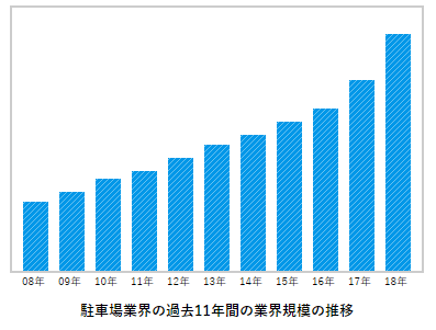 f:id:nigatsudo:20200713205642p:plain