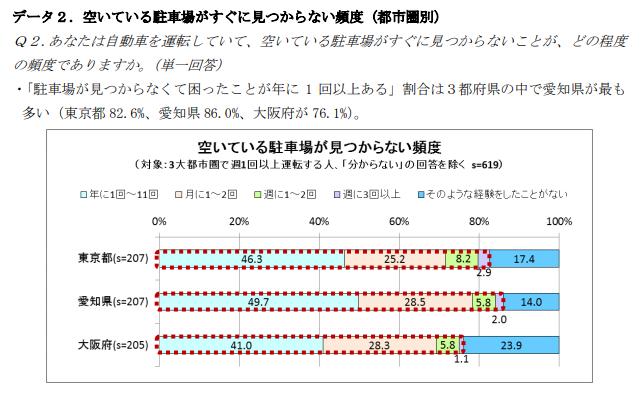 f:id:nigatsudo:20200714183232p:plain