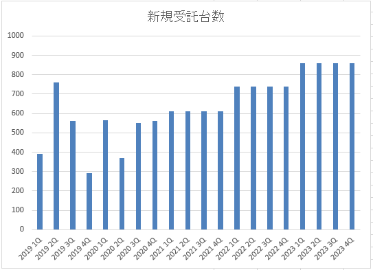 f:id:nigatsudo:20200719165852p:plain