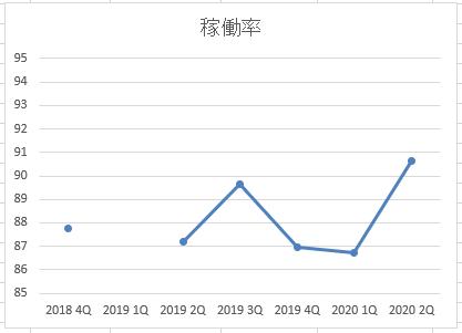 f:id:nigatsudo:20200724123920p:plain
