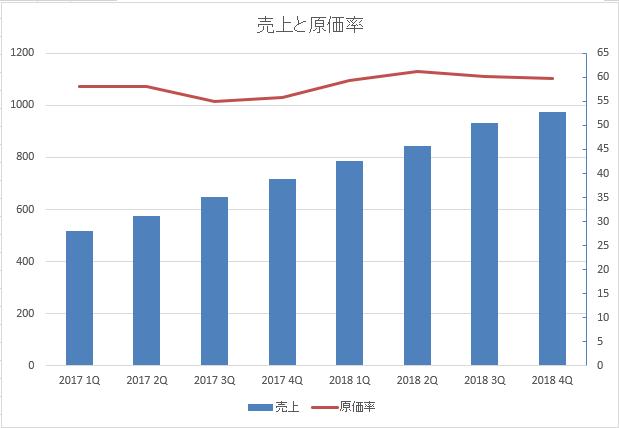 f:id:nigatsudo:20200802163004p:plain