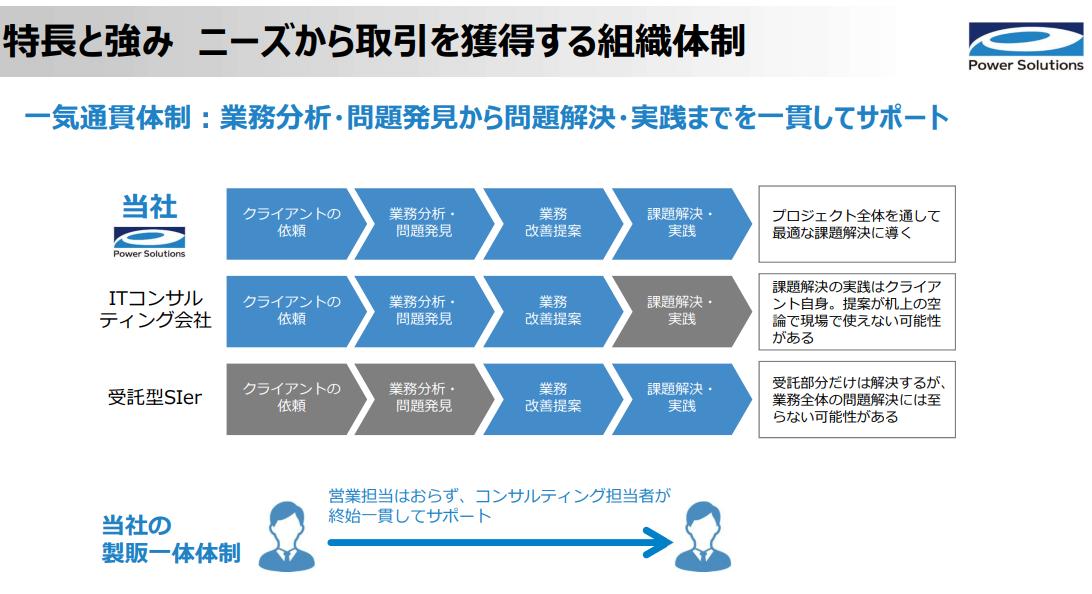 f:id:nigatsudo:20201010163316p:plain