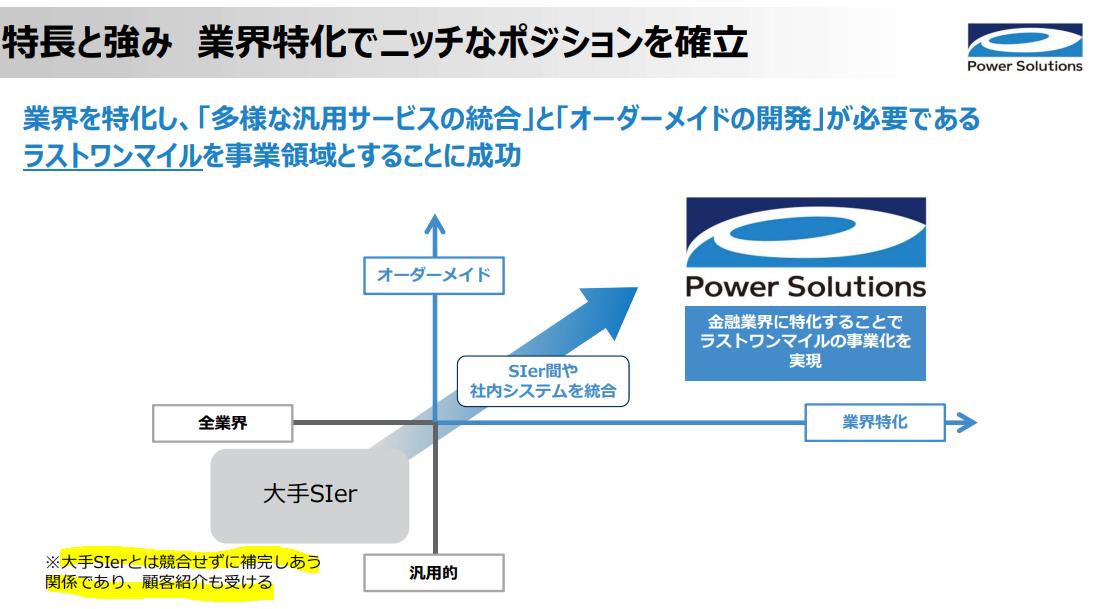 f:id:nigatsudo:20201010164356p:plain