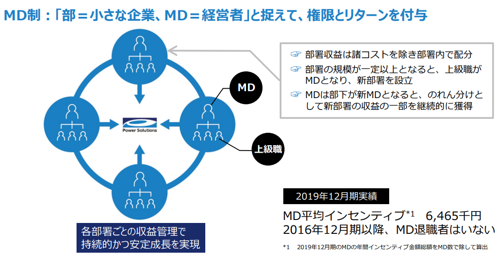 f:id:nigatsudo:20201013175208p:plain