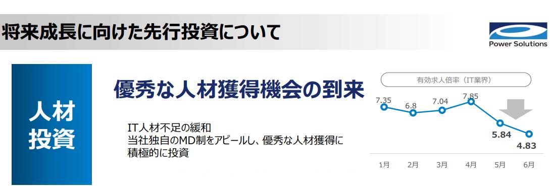 f:id:nigatsudo:20201013184353p:plain