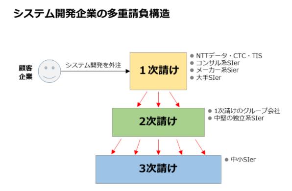 f:id:nigatsudo:20201017151056p:plain