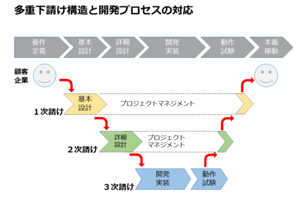 f:id:nigatsudo:20201017151533p:plain