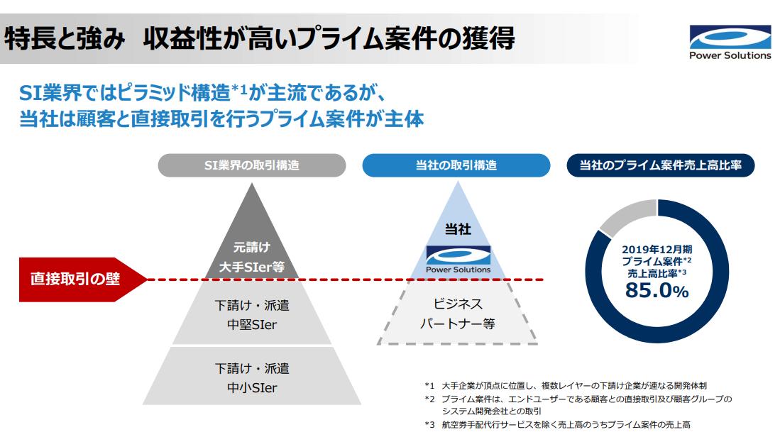 f:id:nigatsudo:20201017152823p:plain