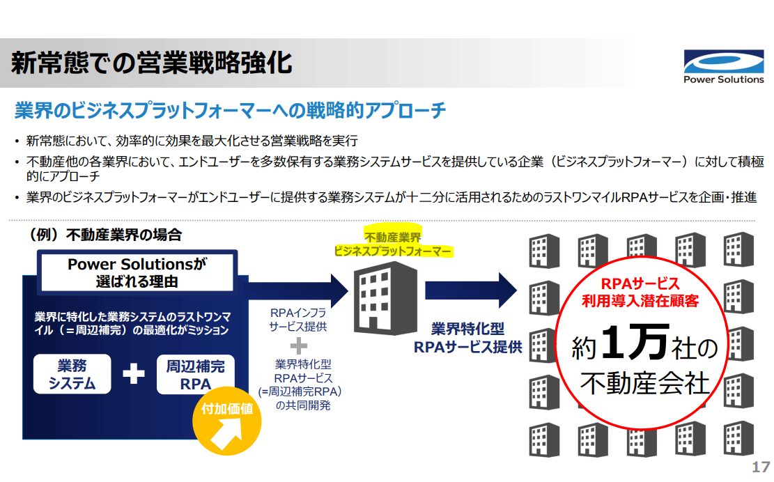 f:id:nigatsudo:20201102203319p:plain