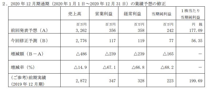 f:id:nigatsudo:20201108162716p:plain