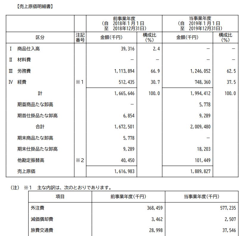 f:id:nigatsudo:20201108174659p:plain