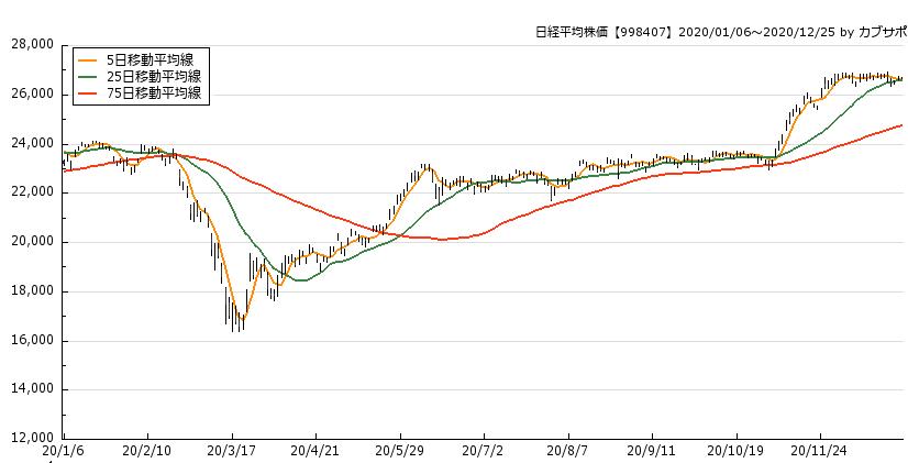 f:id:nigatsudo:20201227155122p:plain