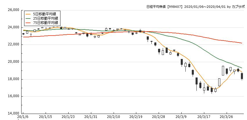 f:id:nigatsudo:20201229124904p:plain