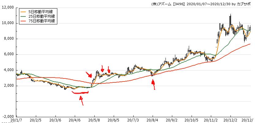 f:id:nigatsudo:20210102092632p:plain