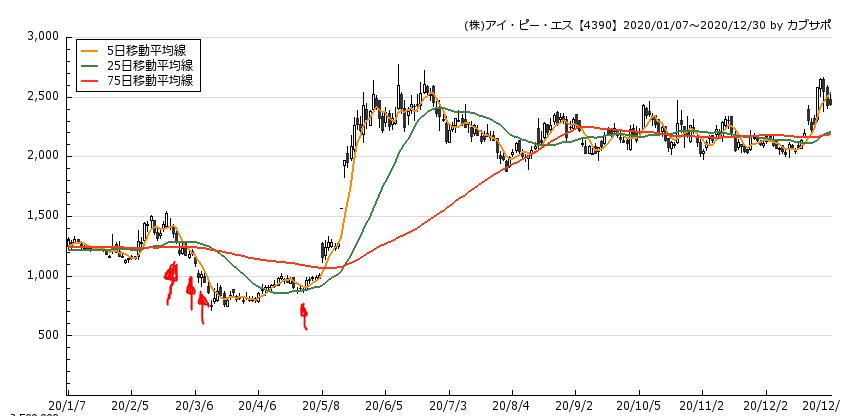 f:id:nigatsudo:20210102104416p:plain