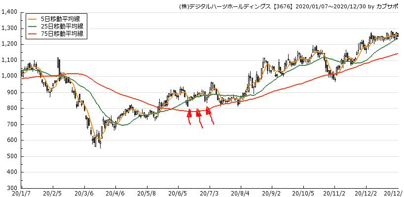f:id:nigatsudo:20210102114757p:plain