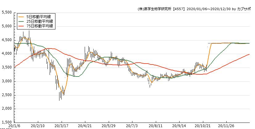 f:id:nigatsudo:20210103124050p:plain
