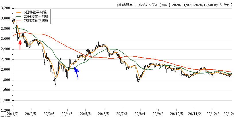 f:id:nigatsudo:20210103143243p:plain