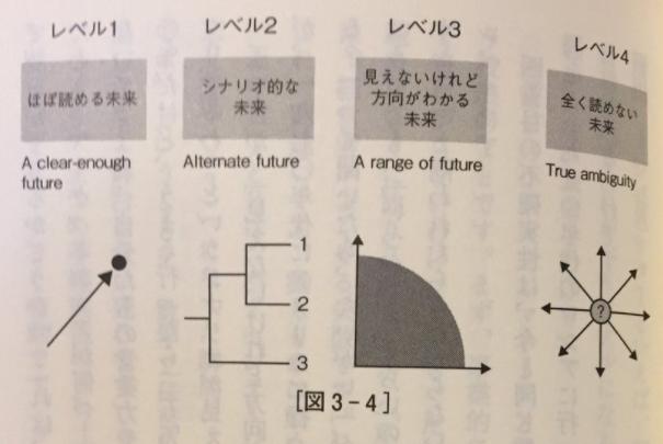 f:id:nigatsudo:20210214115247p:plain