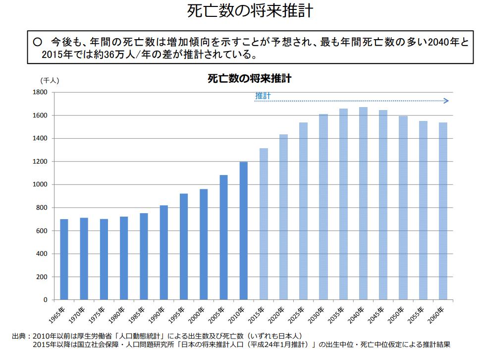 f:id:nigatsudo:20210214122035p:plain
