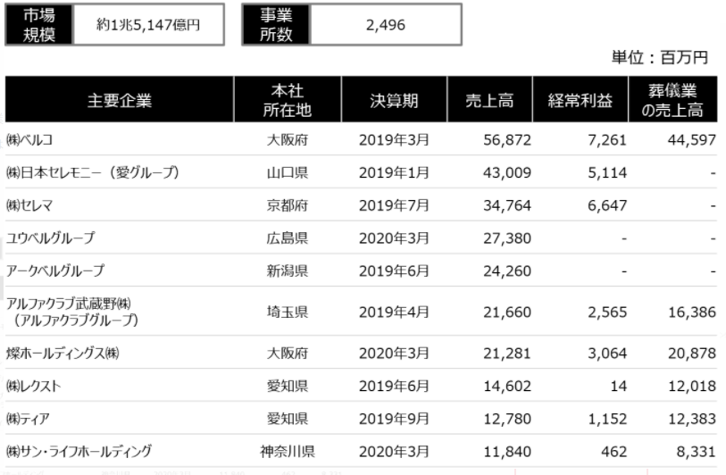 f:id:nigatsudo:20210216184343p:plain