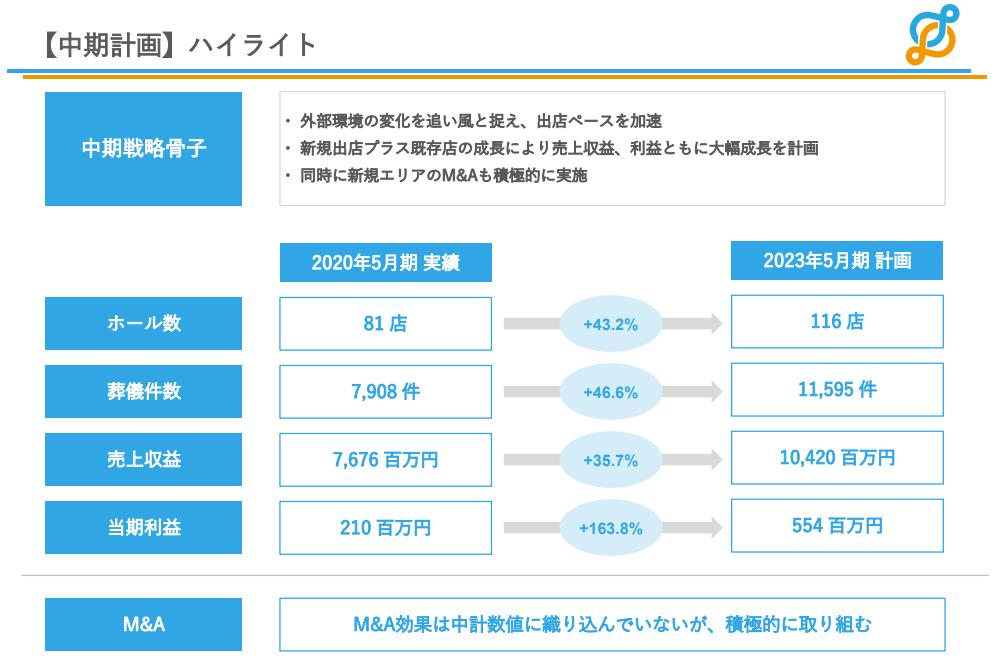 f:id:nigatsudo:20210311204659p:plain