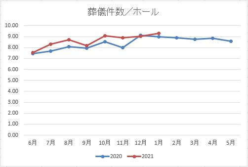 f:id:nigatsudo:20210313163019p:plain