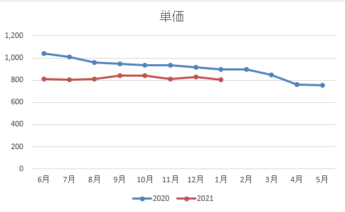 f:id:nigatsudo:20210313164905p:plain