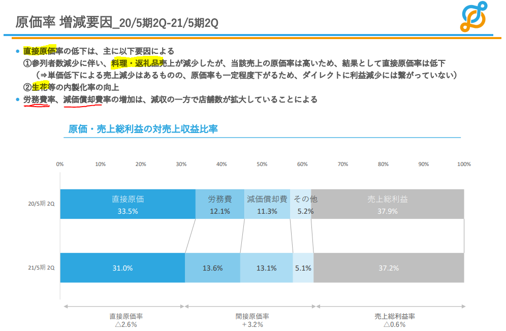f:id:nigatsudo:20210327145028p:plain