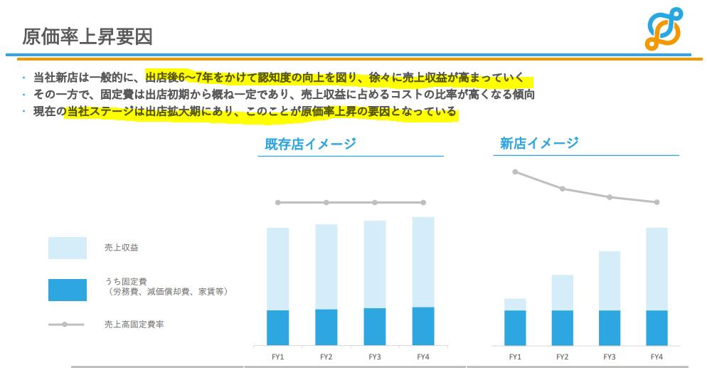 f:id:nigatsudo:20210328134925p:plain