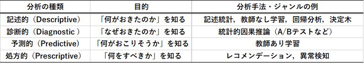 f:id:nigimitama:20181116025229p:plain