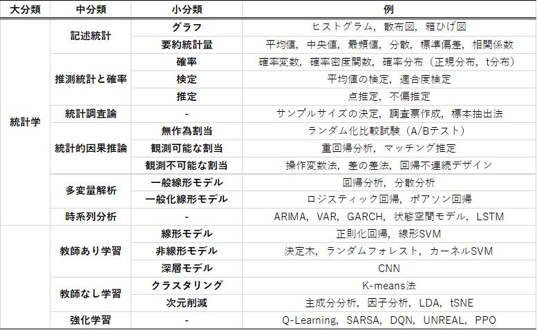 f:id:nigimitama:20181118002126p:plain