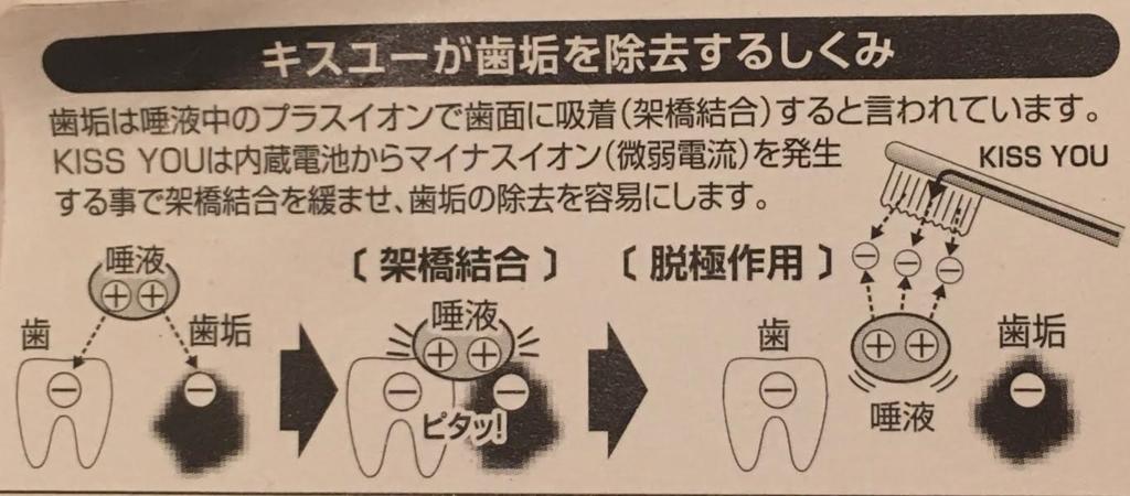 f:id:nihonbashi-gem:20170405162846p:plain