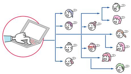 f:id:nihongo1000:20120513195044j:plain