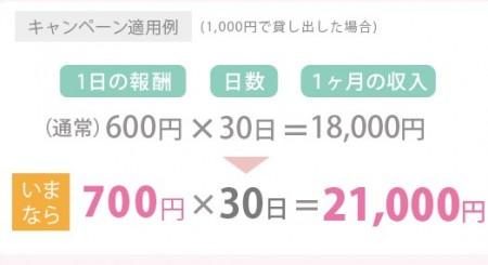 f:id:nihongo1000:20150629183842j:plain
