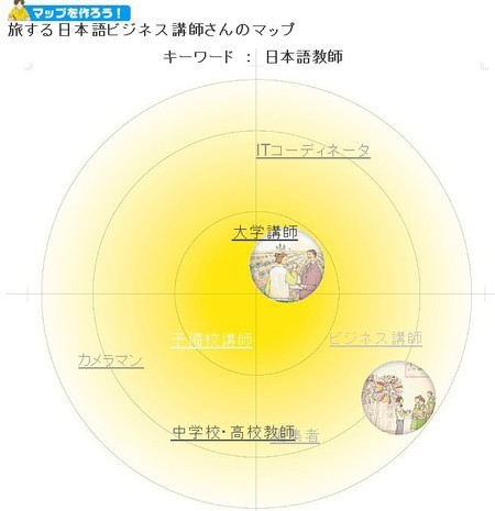 f:id:nihongo1000:20150711200636j:plain