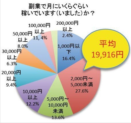 f:id:nihongo1000:20150713002314j:plain