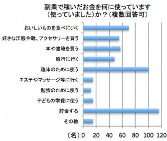 f:id:nihongo1000:20150713002355j:plain