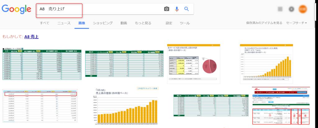 f:id:nihongo1000:20170826004920p:plain