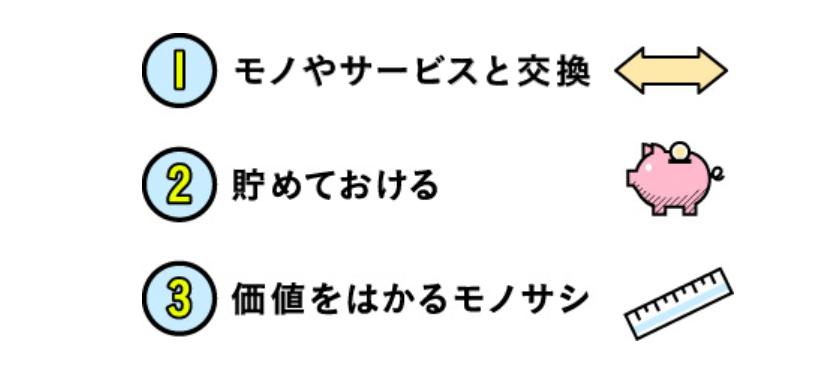 f:id:nihongo1000:20171130013121p:plain