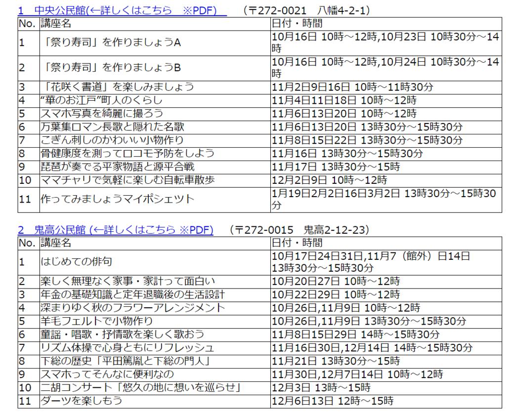 f:id:nihongo1000:20180211121329p:plain