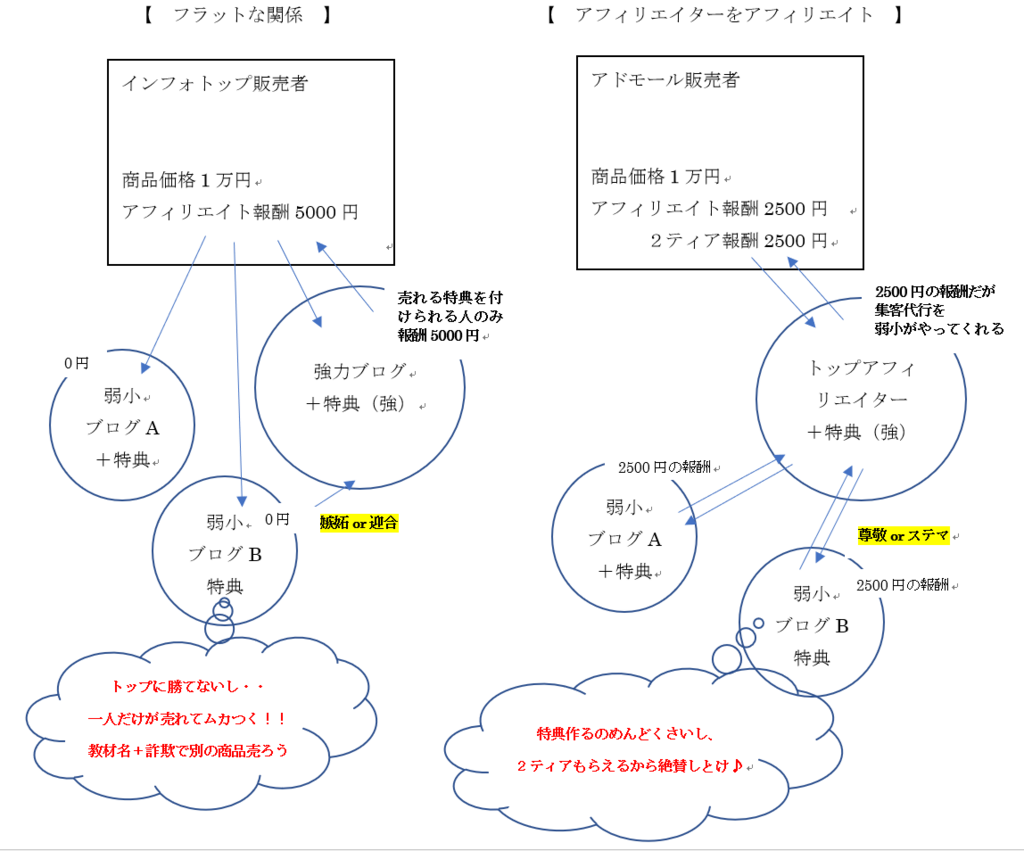 f:id:nihongo1000:20180513020147p:plain
