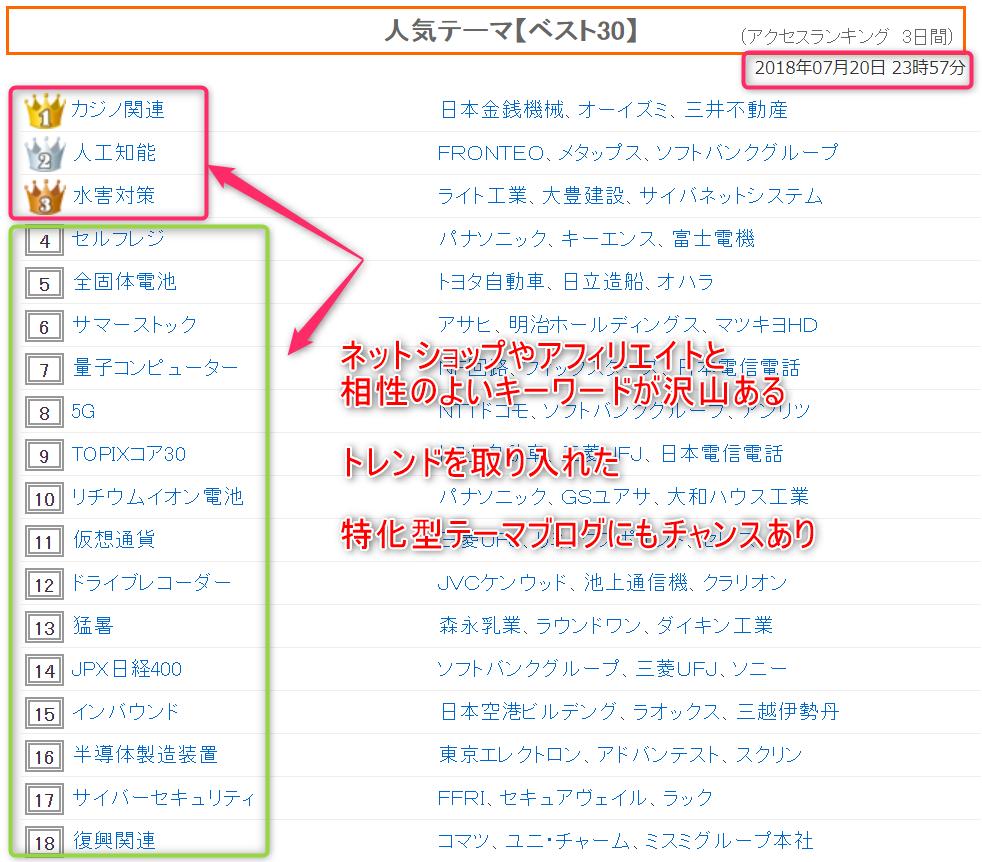f:id:nihongo1000:20180721001847p:plain