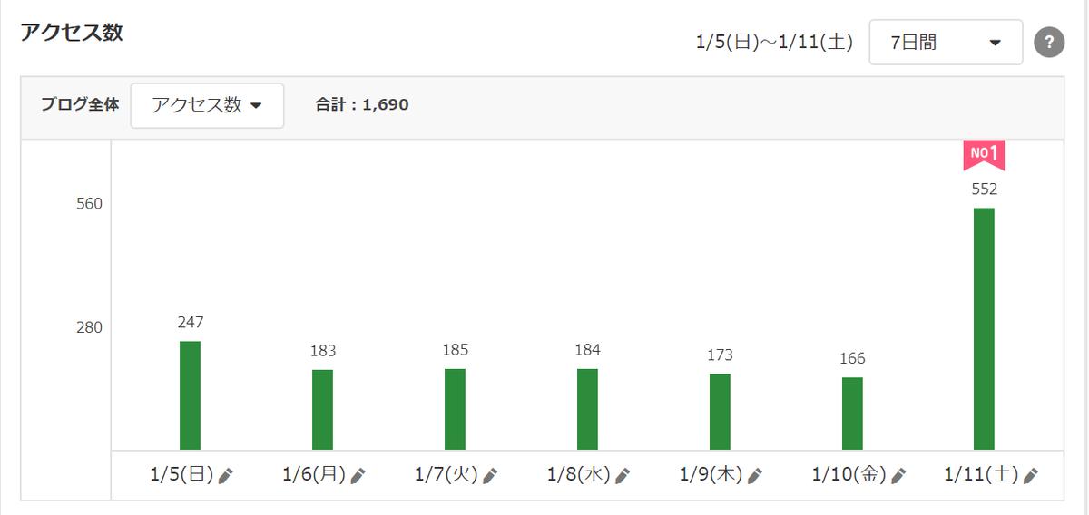 f:id:nihongo1000:20200112125146p:plain