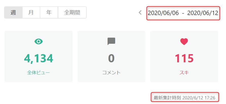 f:id:nihongo1000:20200612205022p:plain