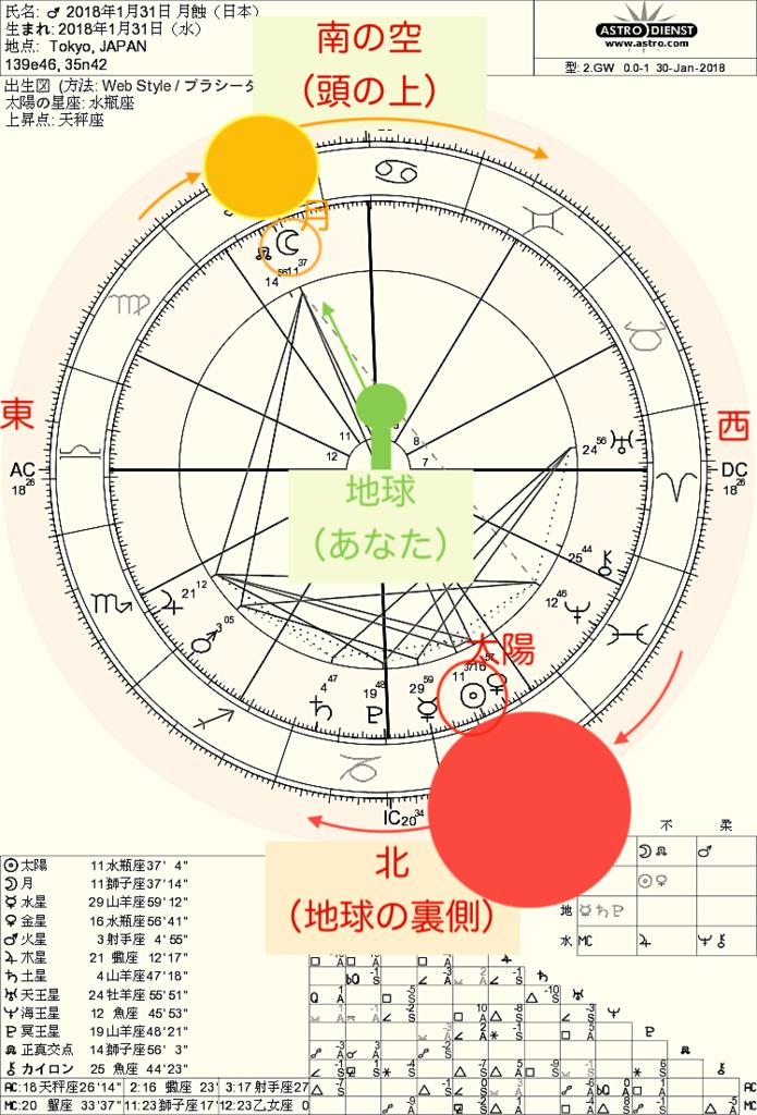 f:id:nihonmaru:20180130202826p:plain