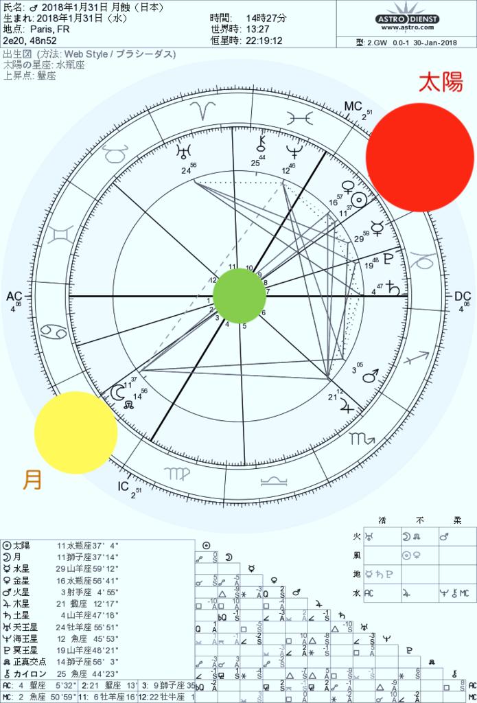 f:id:nihonmaru:20180130202904p:plain