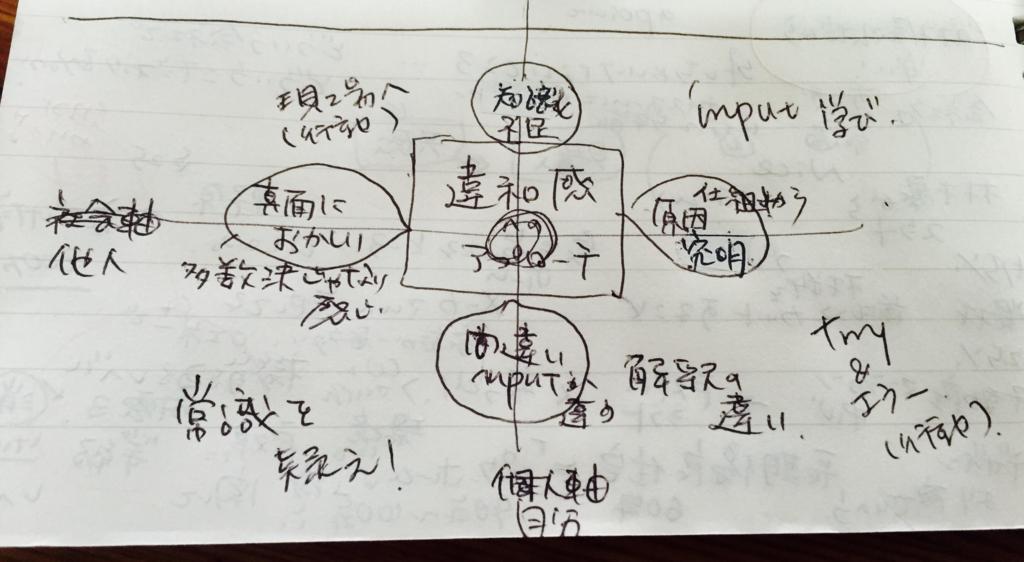 f:id:nihonnokokoro:20161225164630j:plain